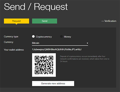 Indacoin Wallet Send/Request
